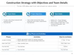 Construction Strategy Structure Procurement Development Activities Timeline Deliverables
