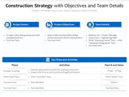Construction Strategy With Objectives And Team Details
