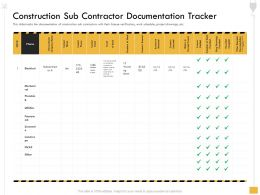 Construction Sub Contractor Documentation Tracker Ensure Ppt Powerpoint Presentation File Tips