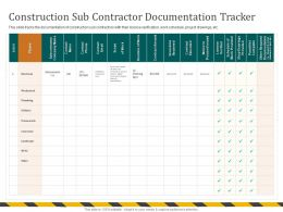Construction Sub Contractor Documentation Tracker Plumbing Ppt Powerpoint Presentation Gallery Show