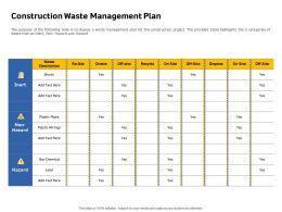 Construction Waste Management Plan Inert Bricks Ppt Powerpoint Presentation Summary Designs