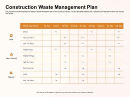 Construction Waste Management Plan Inert Ppt Powerpoint Presentation Styles Slideshow