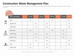 Construction Waste Management Plan Plastic Pipes Ppt Powerpoint Presentation Pictures Examples
