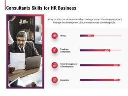 Consultants Skills For HR Business Ppt Powerpoint Presentation File Layouts