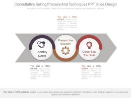 Consultative Selling Process And Techniques Ppt Slide Design