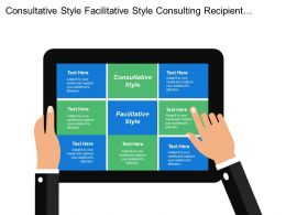 Consultative Style Facilitative Style Consulting Recipient Governance Forums