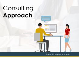 Consulting Approach Business Organization Performance Management Optimization
