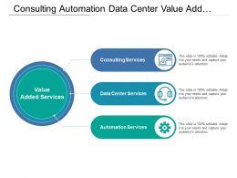 Consulting Automation Data Center Value Add Services