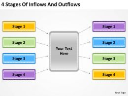 Consulting Companies 4 Stages Of Inflows And Outflows Powerpoint Templates PPT Backgrounds For Slides