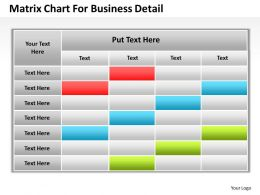 Consulting Companies Chart For Business Detail Powerpoint Templates PPT Backgrounds Slides 0618