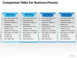Consulting Companies Table For Business Process Powerpoint Templates PPT Backgrounds Slides 0617
