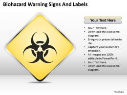 Consulting Companies Warning Signs And Labels Powerpoint Templates PPT Backgrounds For Slides 0528