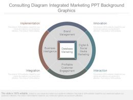 Consulting Diagram Integrated Marketing Ppt Background Graphics