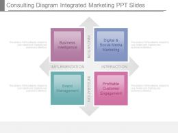 Consulting Diagram Integrated Marketing Ppt Slides