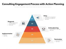Consulting Engagement Process With Action Planning