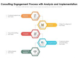 Consulting Engagement Process With Analysis And Implementation