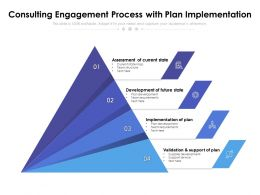 Consulting Engagement Process With Plan Implementation