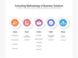 Consulting Methodology Of Business Solutions
