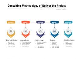 Consulting Methodology Of Deliver The Project