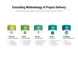 Consulting Methodology Of Project Delivery