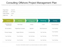 Consulting Offshore Project Management Plan