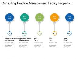 Consulting Practice Management Facility Property Management Outsourcing Payroll Cpb