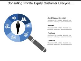 Consulting Private Equity Customer Lifecycle Management Computer Application Cpb