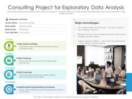 Consulting Project For Exploratory Data Analysis