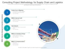 Consulting Project Methodology For Supply Chain And Logistics