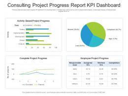 Consulting Project Progress Report KPI Dashboard