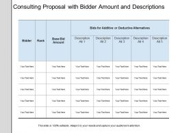 Consulting Proposal With Bidder Amount And Descriptions