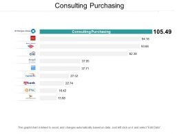 Consulting Purchasing Ppt Powerpoint Presentation Infographic Template Infographics Cpb