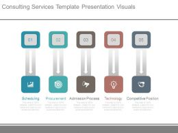 Consulting Services Template Presentation Visuals