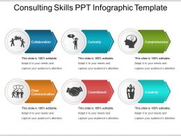 Consulting Skills Ppt Infographic Template