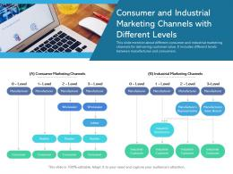 Consumer And Industrial Marketing Channels With Different Levels