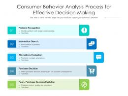 Consumer Behavior Analysis Process For Effective Decision Making