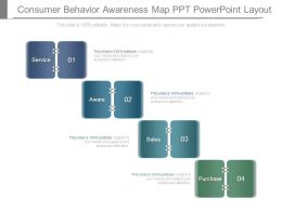Consumer Behavior Awareness Map Ppt Powerpoint Layout