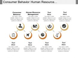 Consumer Behavior Human Resource Management Professional Development Plan Cpb