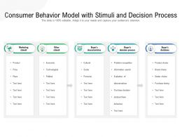 Consumer Behavior Model With Stimuli And Decision Process