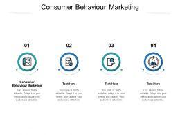 Consumer Behaviour Marketing Ppt Powerpoint Presentation Slides Demonstration Cpb