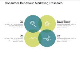 Consumer Behaviour Marketing Research Ppt Powerpoint Presentation Visual Cpb