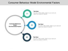 Consumer Behaviour Model Environmental Factors Ppt Powerpoint Show Cpb