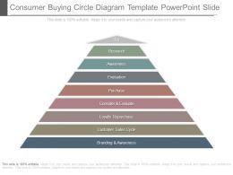 Consumer Buying Circle Diagram Template Powerpoint Slide