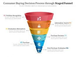 Consumer Buying Decision Process Through Staged Funnel
