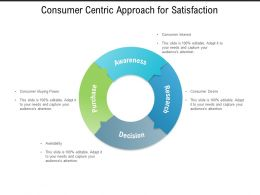 Consumer Centric Approach For Satisfaction