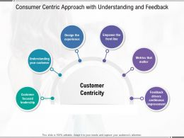 Consumer Centric Approach With Understanding And Feedback