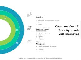 Consumer Centric Sales Approach With Incentives