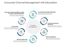 Consumer Channel Management With Description