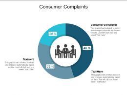 Consumer Complaints Ppt Powerpoint Presentation Infographics Graphics Cpb
