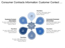 Consumer Contracts Information Customer Contact Information Payment System